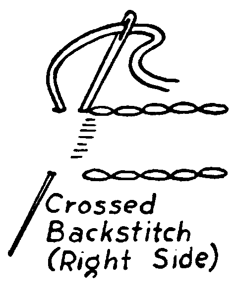 crossed backstitch embroidery